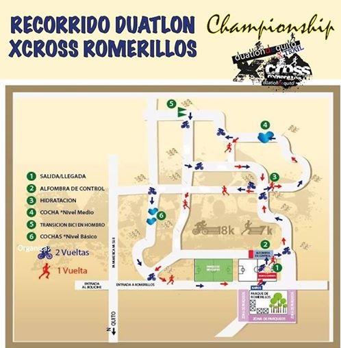 Ruta Duatlón Xcross Romerillos 2017